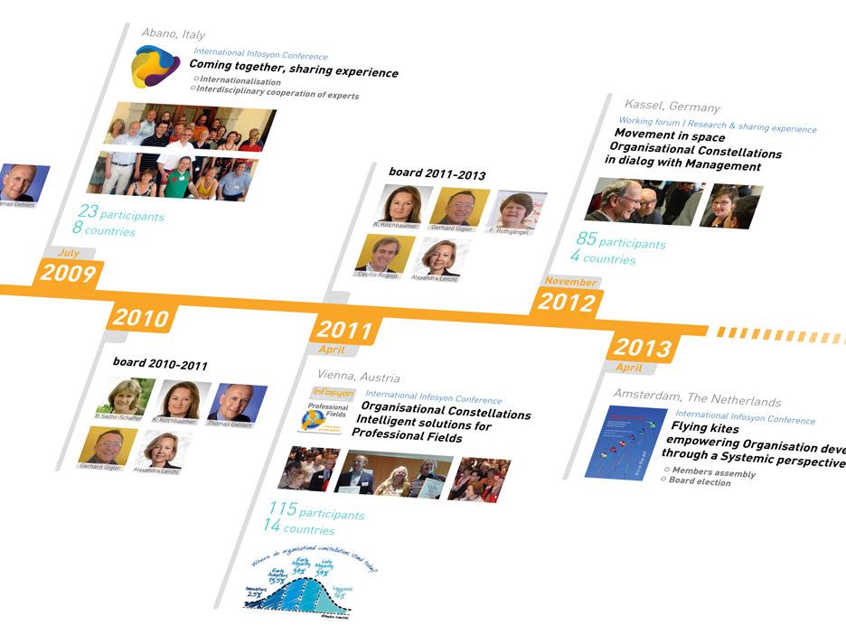 Infosyon © 2013 Joana Regojo (www.joanaregojo.com)